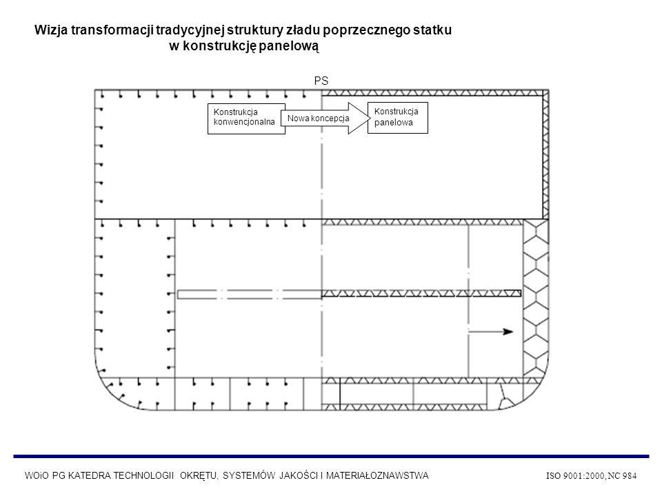 Wizja transformacji tradycyjnej struktury zładu poprzecznego statku w konstrukcję panelową