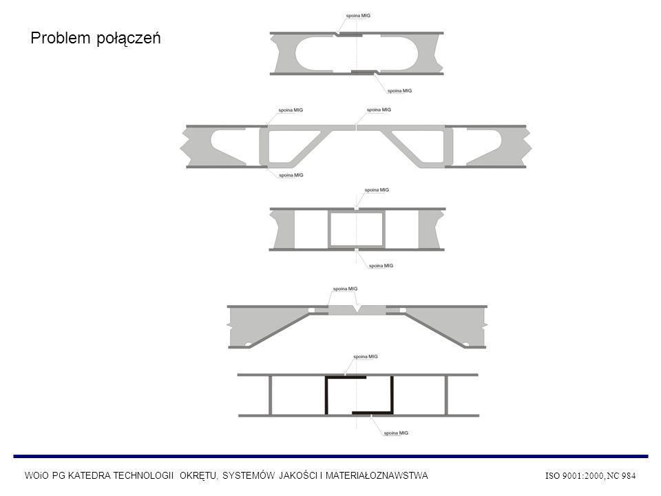 Problem połączeń WOiO PG KATEDRA TECHNOLOGII OKRĘTU, SYSTEMÓW JAKOŚCI I MATERIAŁOZNAWSTWA ISO 9001:2000, NC 984.