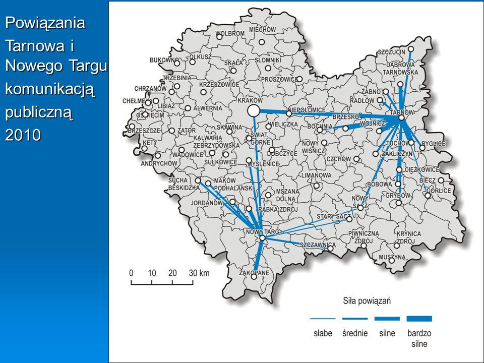 Powiązania Tarnowa i Nowego Targu komunikacją publiczną 2010