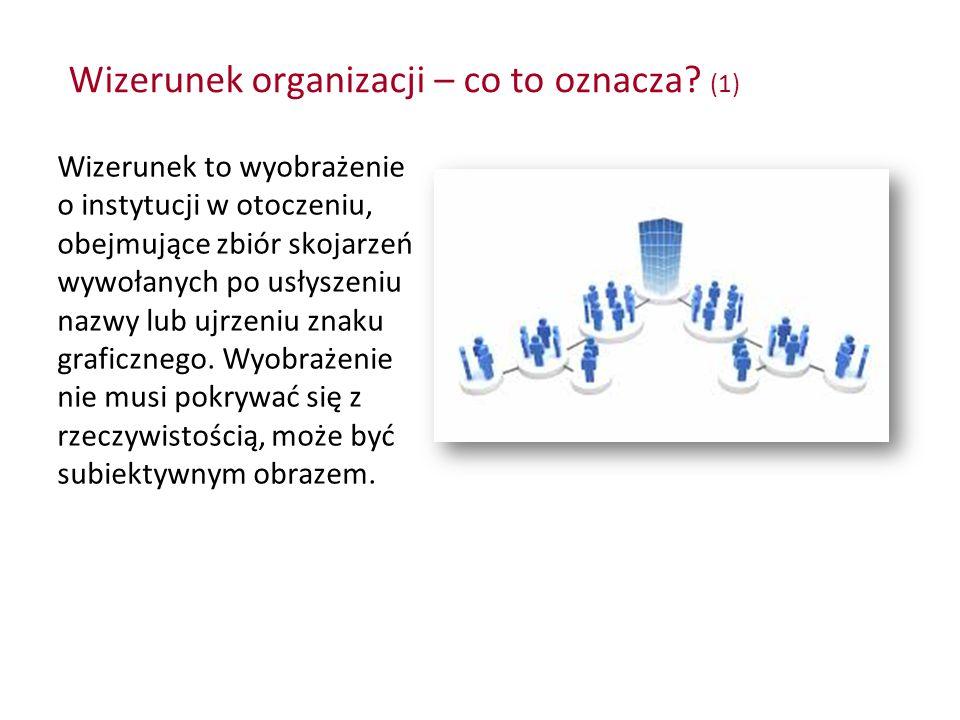 Wizerunek organizacji – co to oznacza (1)