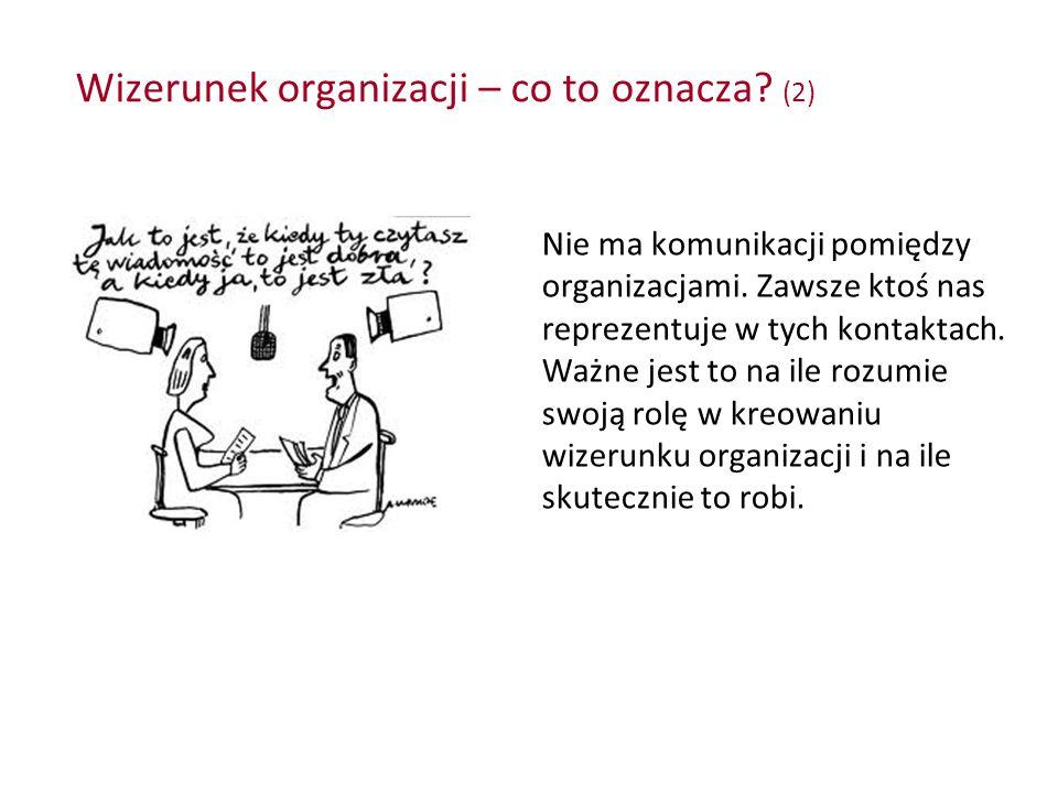 Wizerunek organizacji – co to oznacza (2)