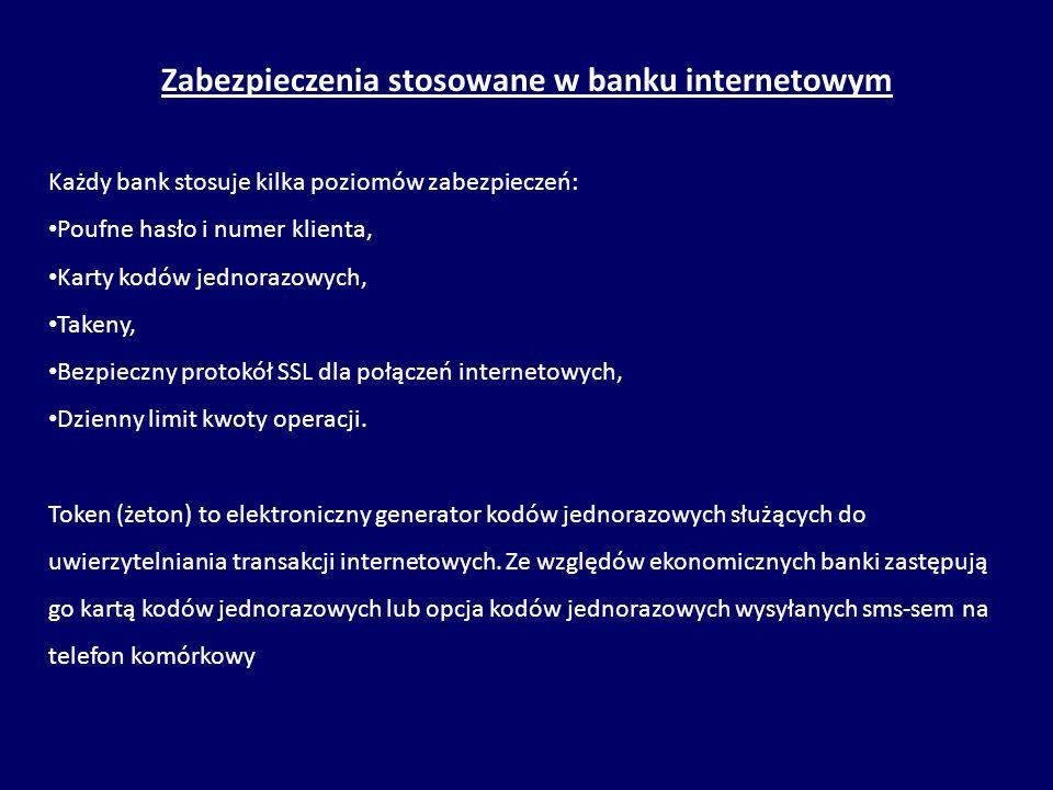 Zabezpieczenia stosowane w banku internetowym