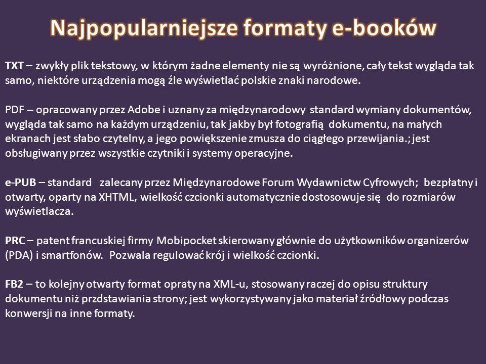 Najpopularniejsze formaty e-booków