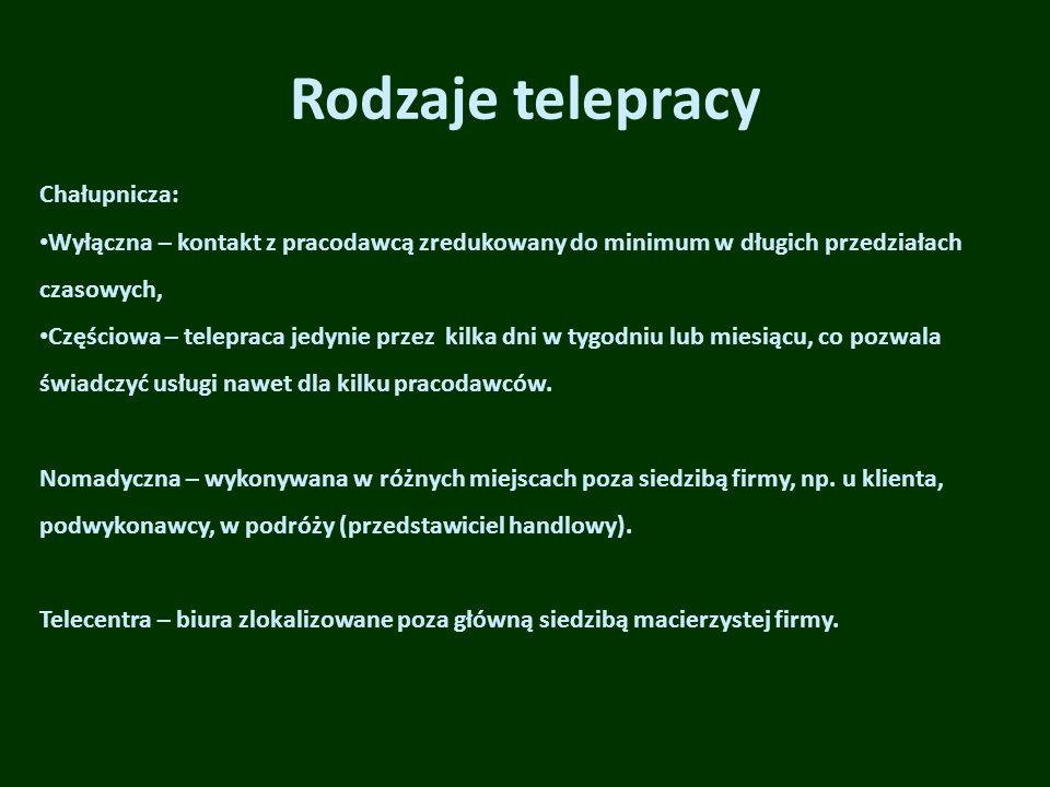 Rodzaje telepracy Chałupnicza: