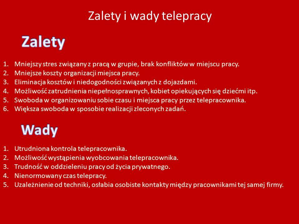Zalety i wady telepracy