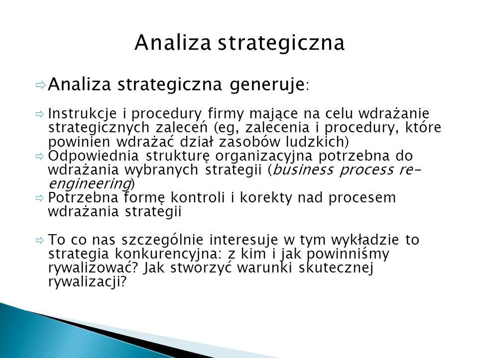 Analiza strategiczna Analiza strategiczna generuje: