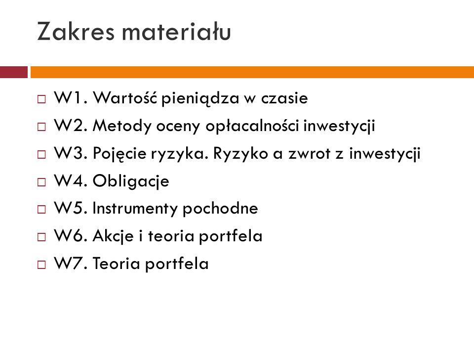Zakres materiału W1. Wartość pieniądza w czasie