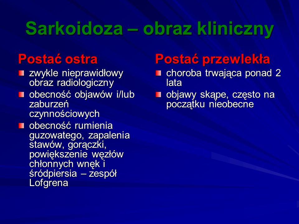 Sarkoidoza – obraz kliniczny