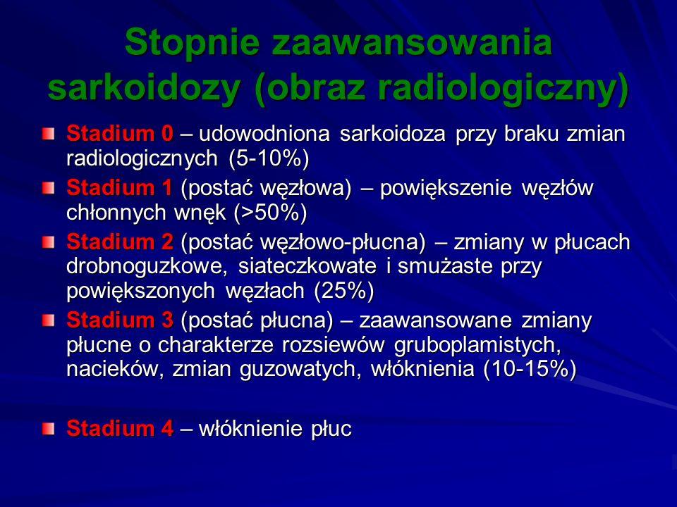 Stopnie zaawansowania sarkoidozy (obraz radiologiczny)