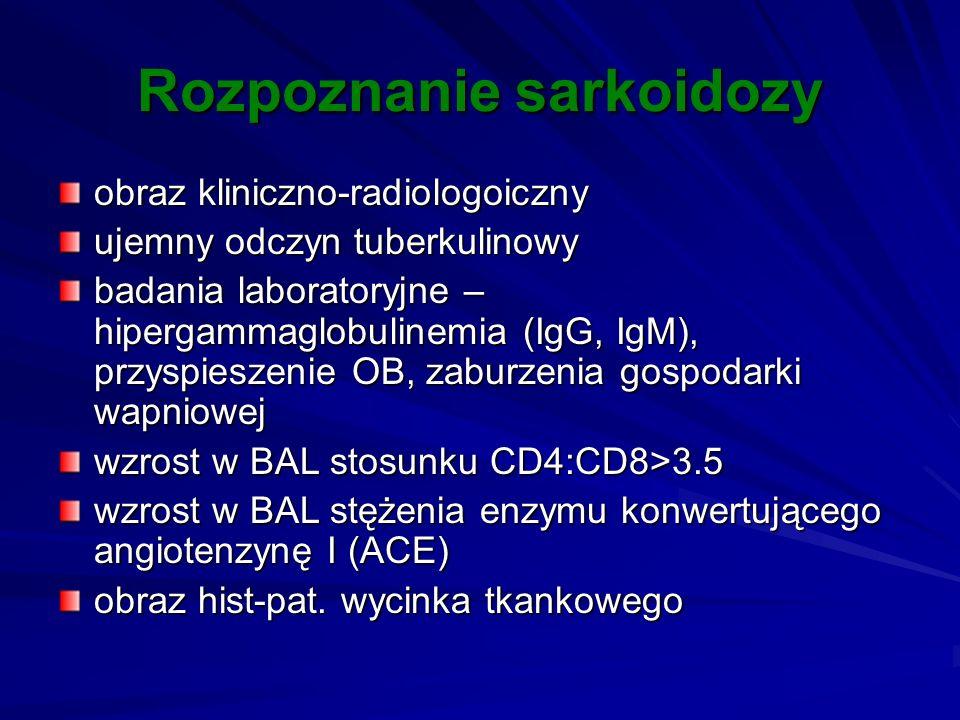 Rozpoznanie sarkoidozy