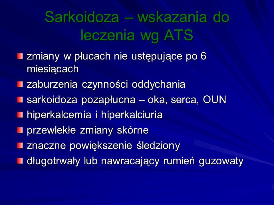 Sarkoidoza – wskazania do leczenia wg ATS