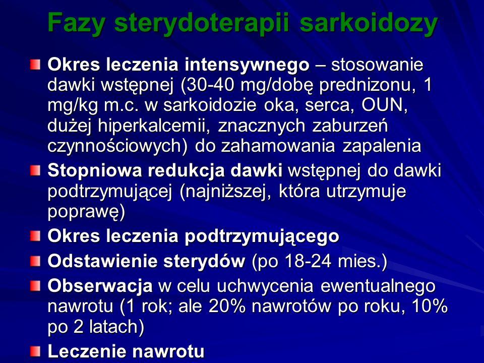 Fazy sterydoterapii sarkoidozy