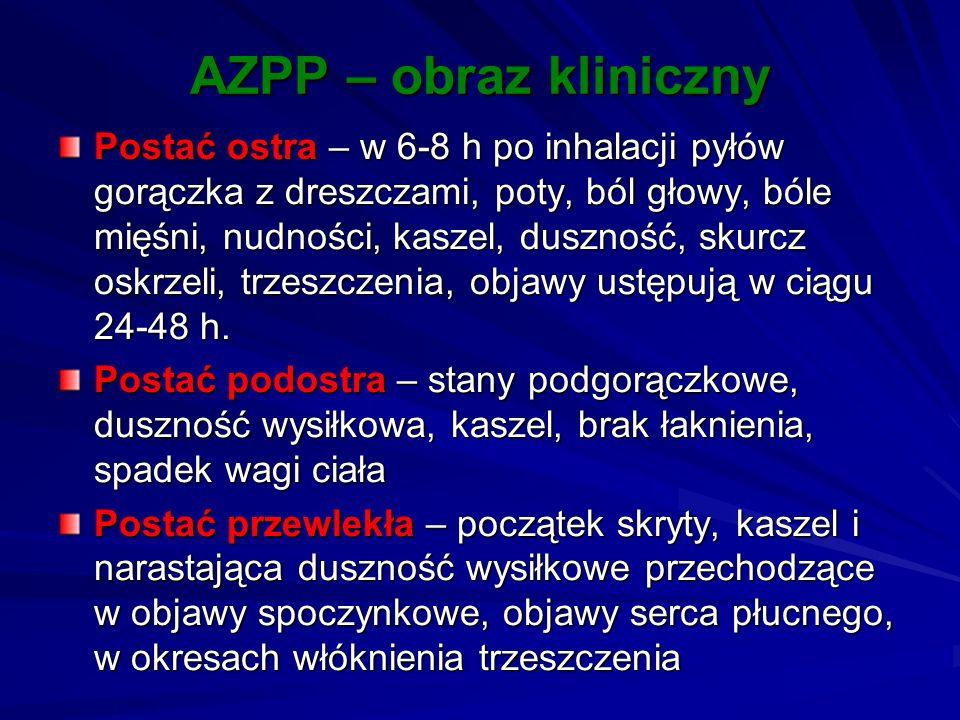 AZPP – obraz kliniczny
