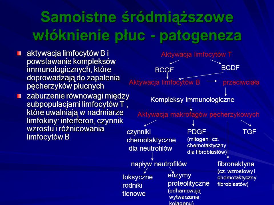 Samoistne śródmiąższowe włóknienie płuc - patogeneza