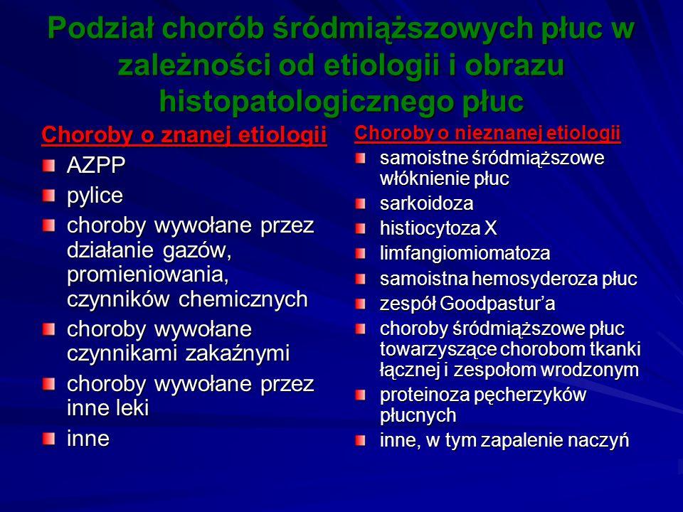 Podział chorób śródmiąższowych płuc w zależności od etiologii i obrazu histopatologicznego płuc