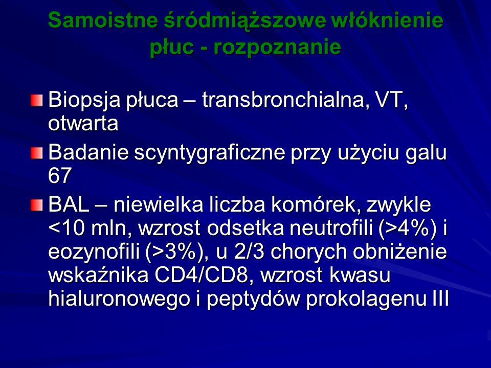 Samoistne śródmiąższowe włóknienie płuc - rozpoznanie