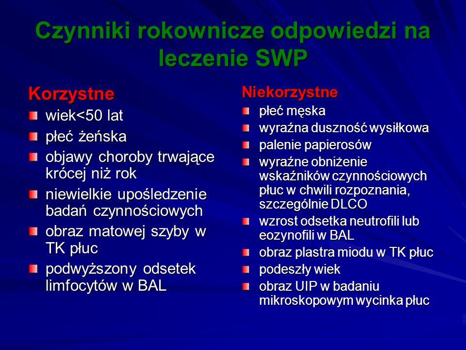 Czynniki rokownicze odpowiedzi na leczenie SWP