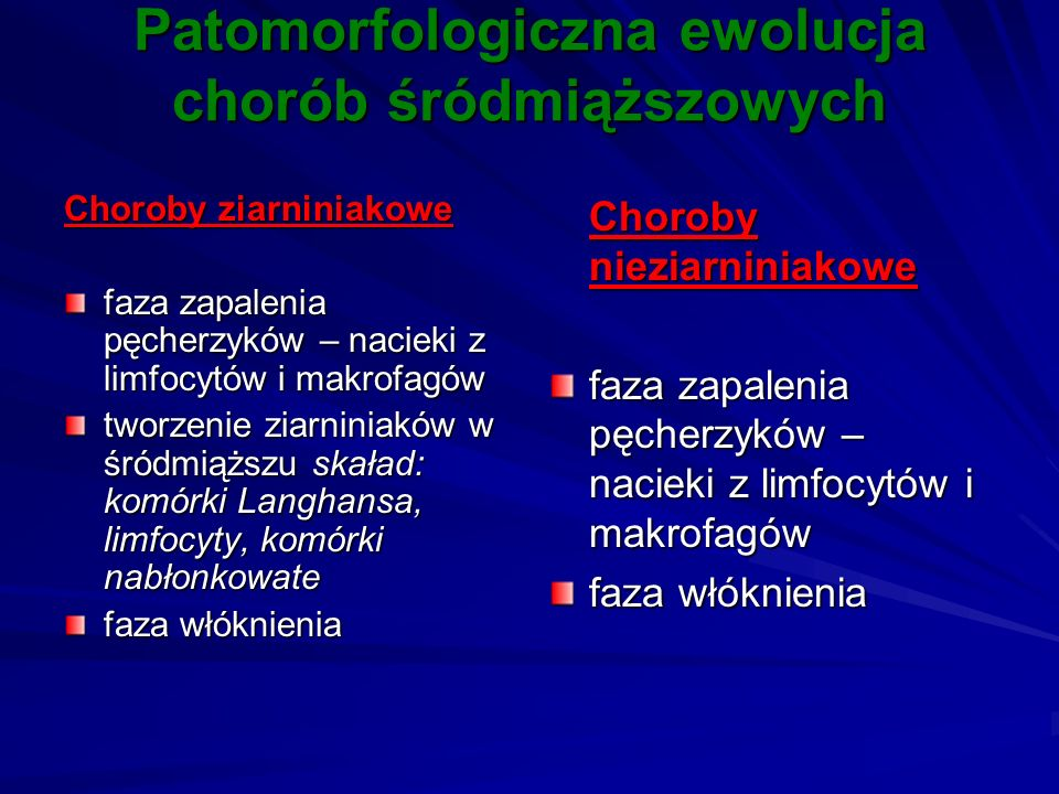 Patomorfologiczna ewolucja chorób śródmiąższowych
