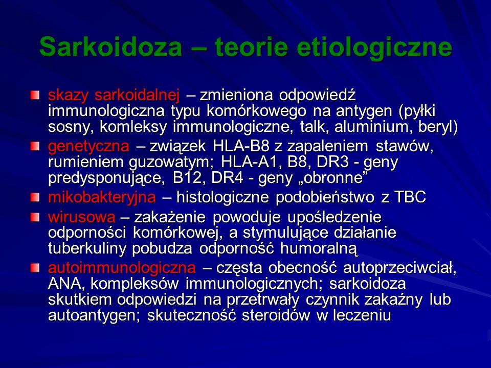 Sarkoidoza – teorie etiologiczne