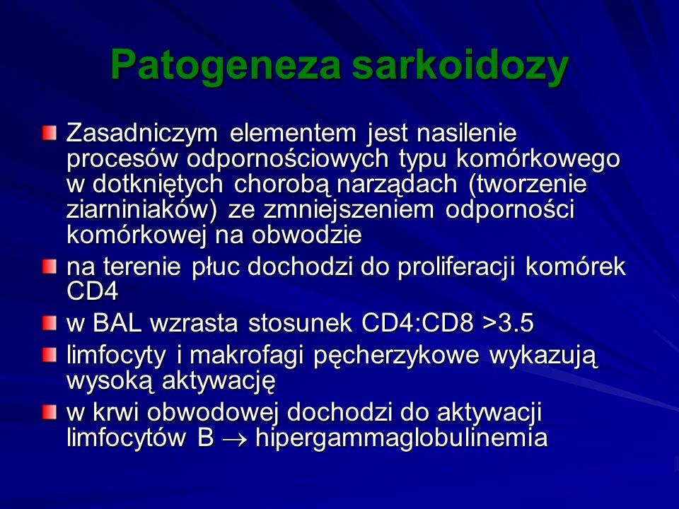 Patogeneza sarkoidozy
