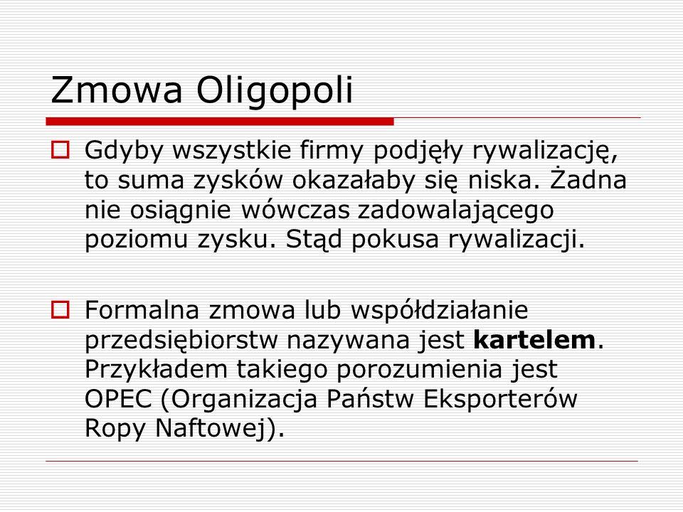Zmowa Oligopoli