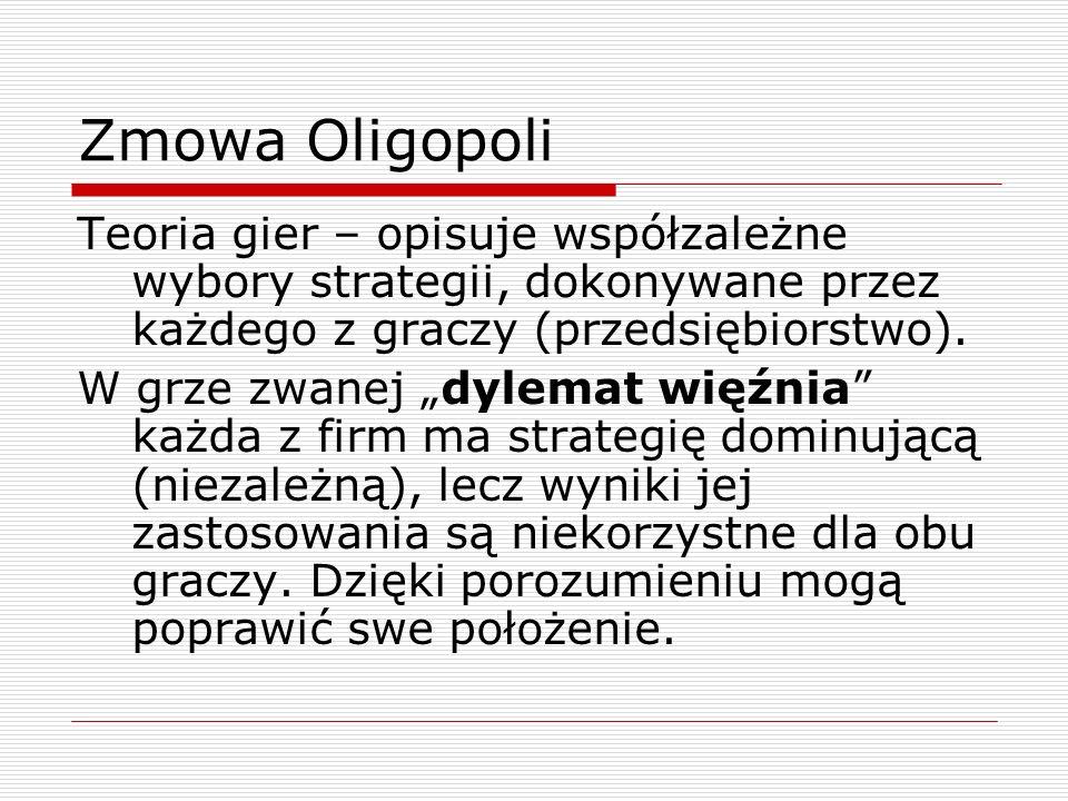 Zmowa Oligopoli Teoria gier – opisuje współzależne wybory strategii, dokonywane przez każdego z graczy (przedsiębiorstwo).