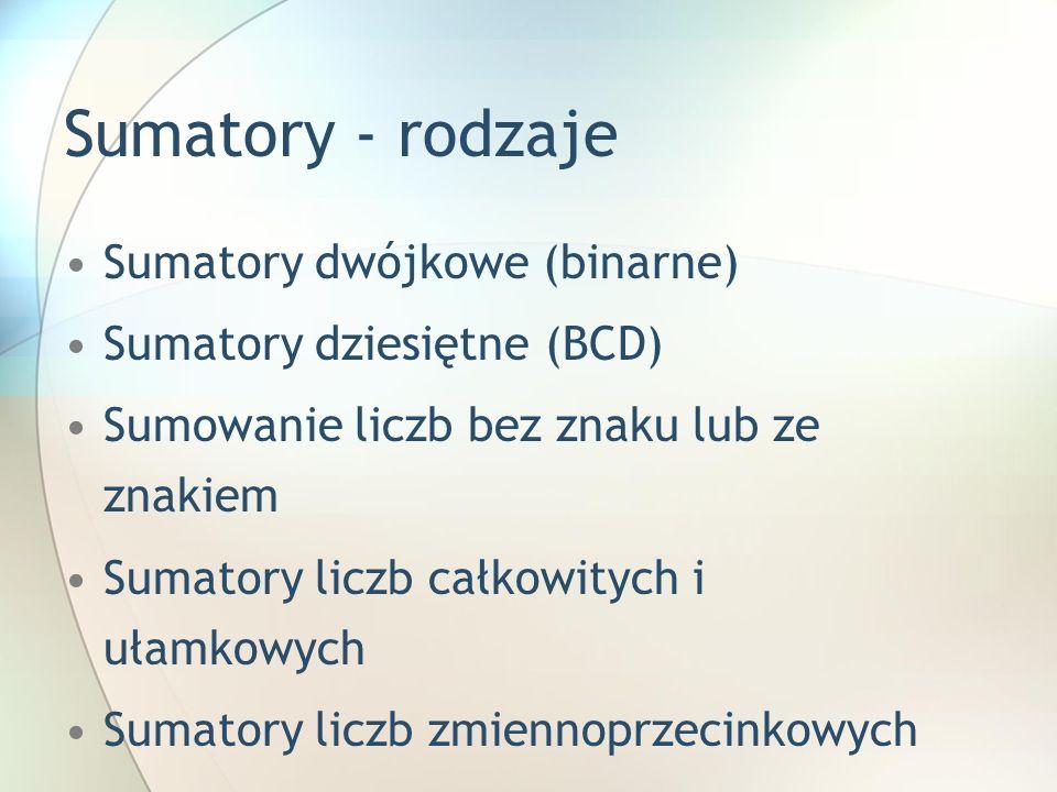 Sumatory - rodzaje Sumatory dwójkowe (binarne)
