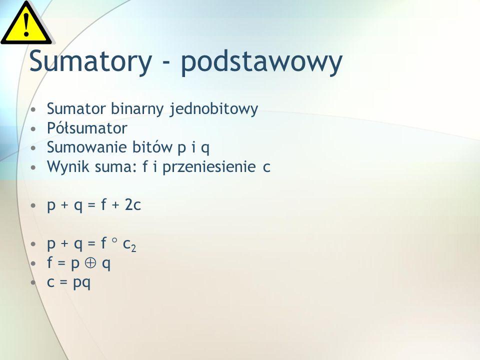 Sumatory - podstawowy Sumator binarny jednobitowy Półsumator