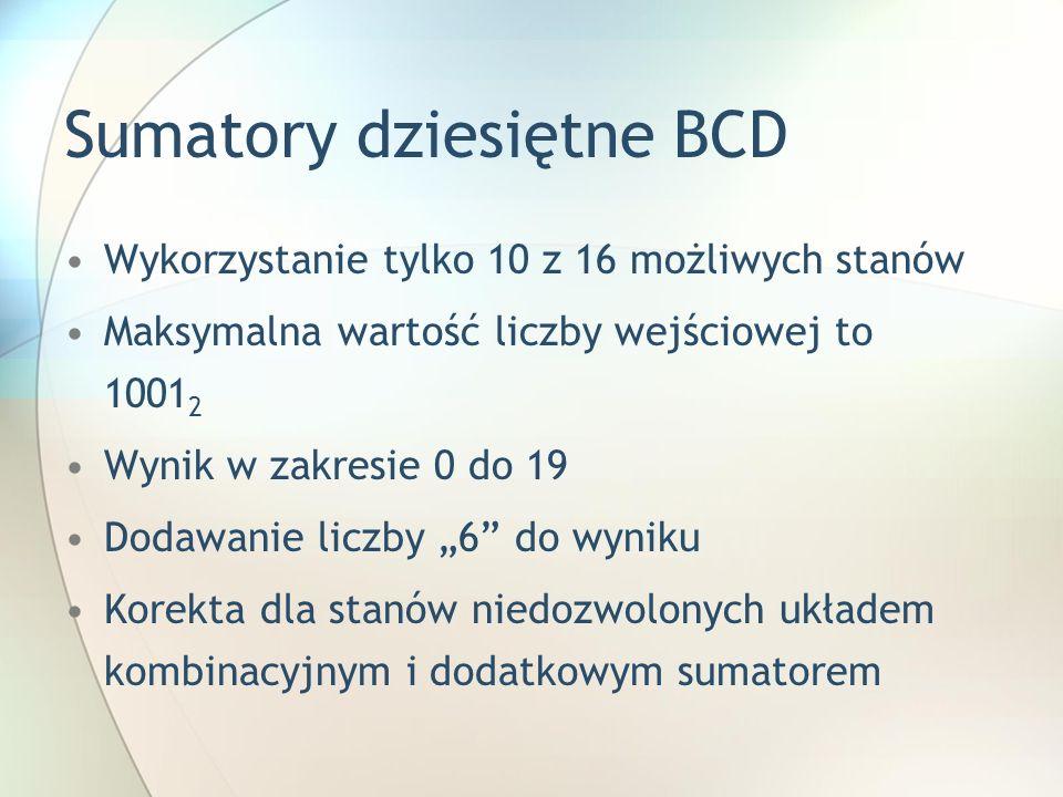 Sumatory dziesiętne BCD