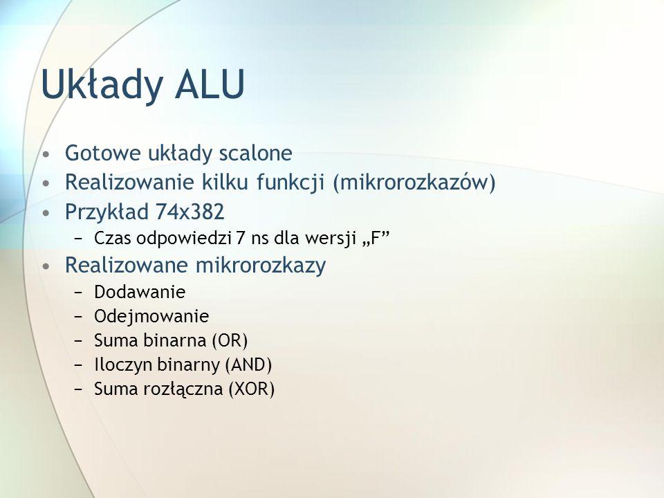 Układy ALU Gotowe układy scalone