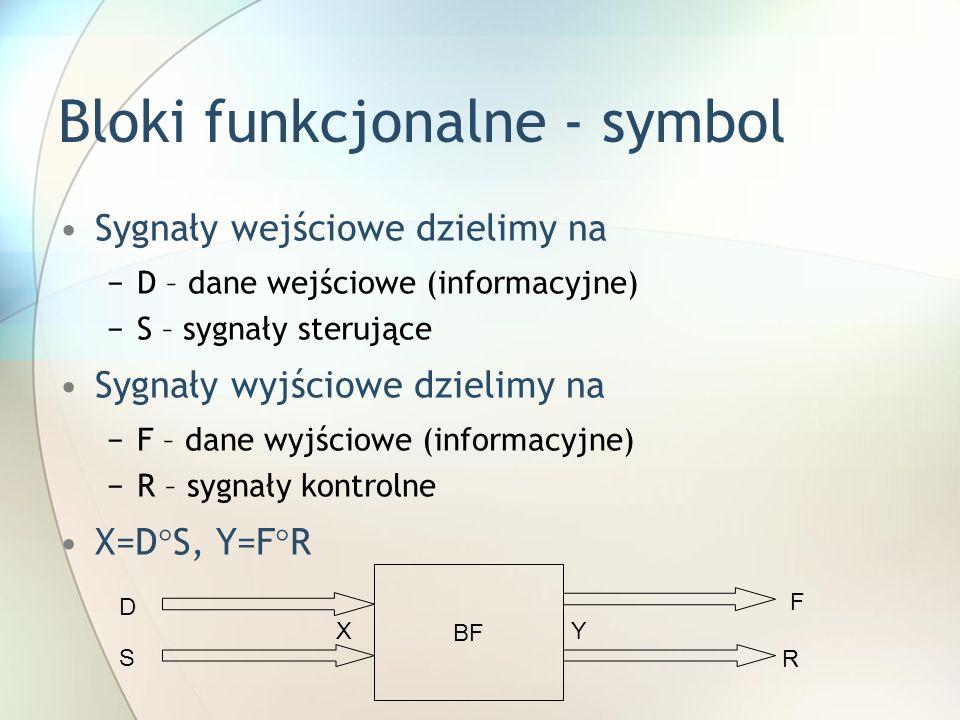 Bloki funkcjonalne - symbol