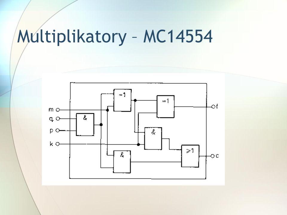 Multiplikatory – MC14554