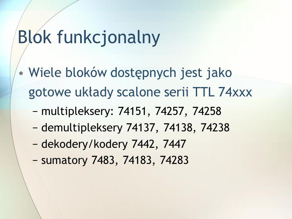 Blok funkcjonalny Wiele bloków dostępnych jest jako gotowe układy scalone serii TTL 74xxx. multipleksery: 74151, 74257, 74258.