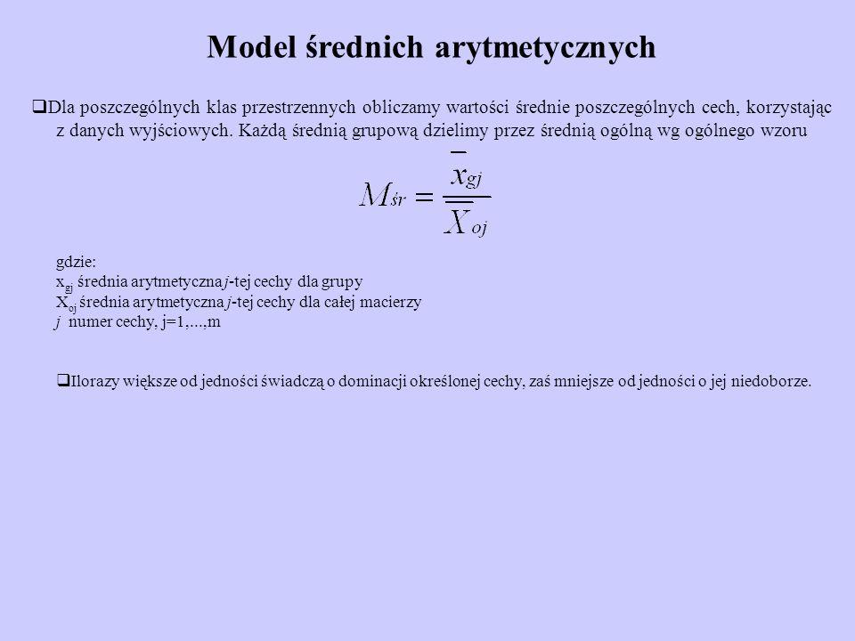 Model średnich arytmetycznych