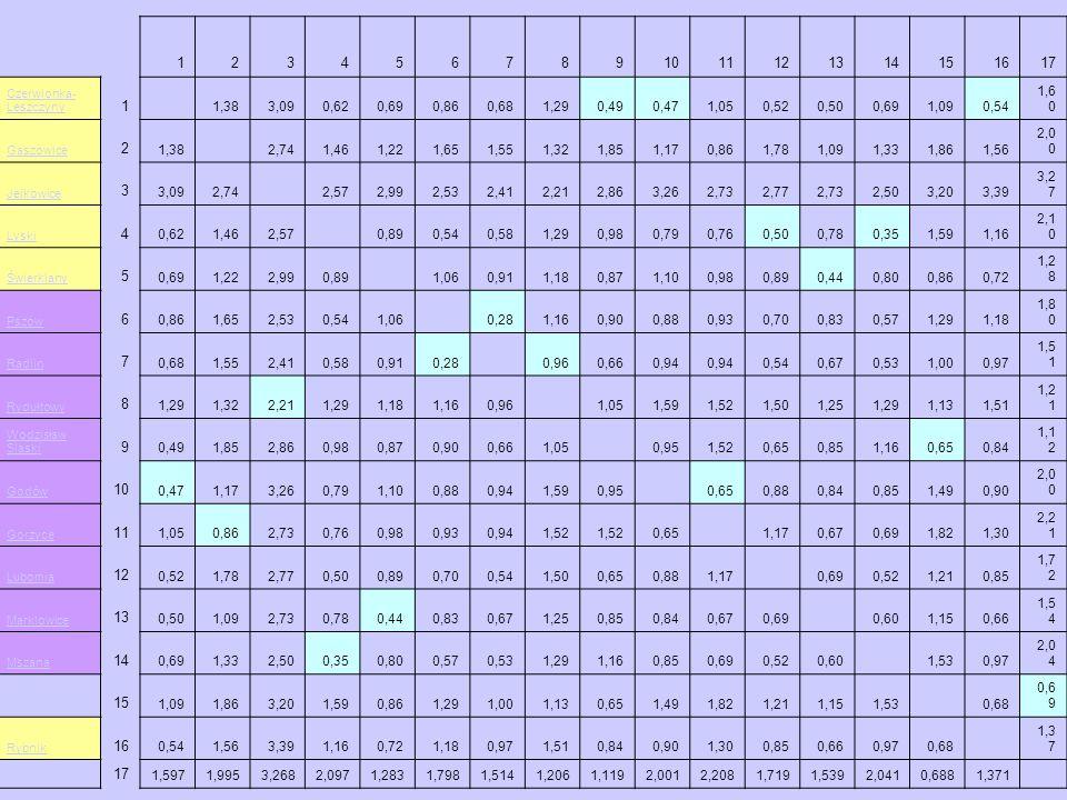 1 2. 3. 4. 5. 6. 7. 8. 9. 10. 11. 12. 13. 14. 15. 16. 17. Czerwionka-Leszczyny. 1,38.