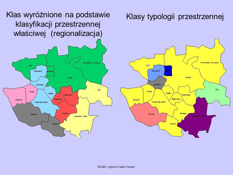 Klas wyróżnione na podstawie klasyfikacji przestrzennej