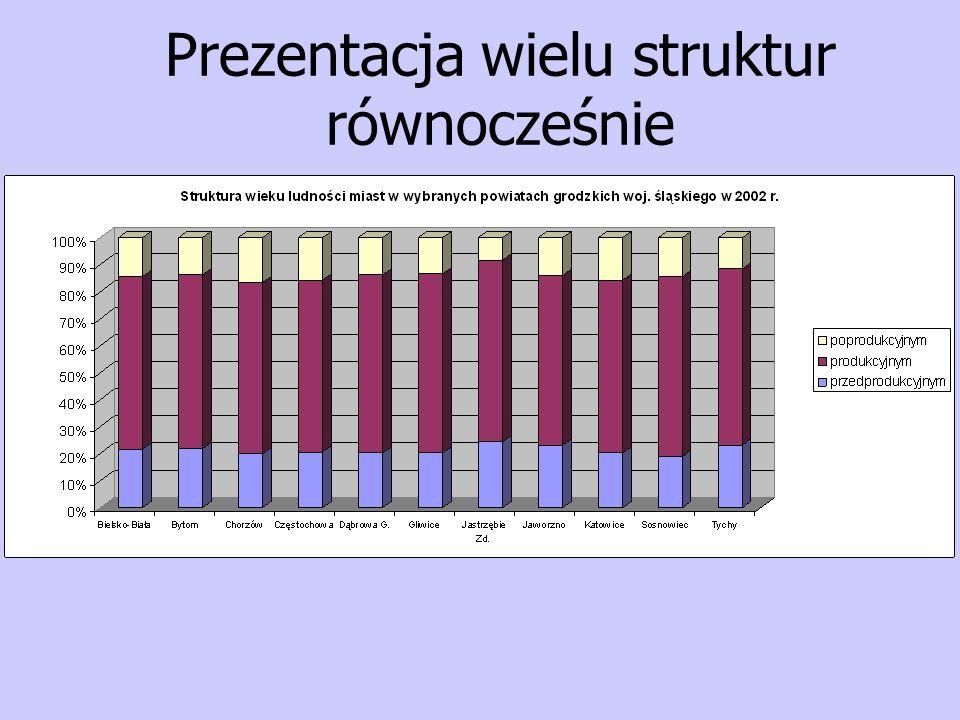 Prezentacja wielu struktur równocześnie