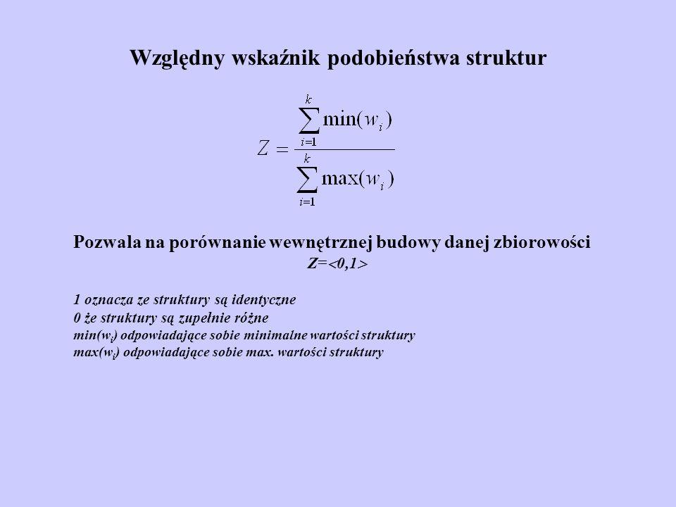 Względny wskaźnik podobieństwa struktur
