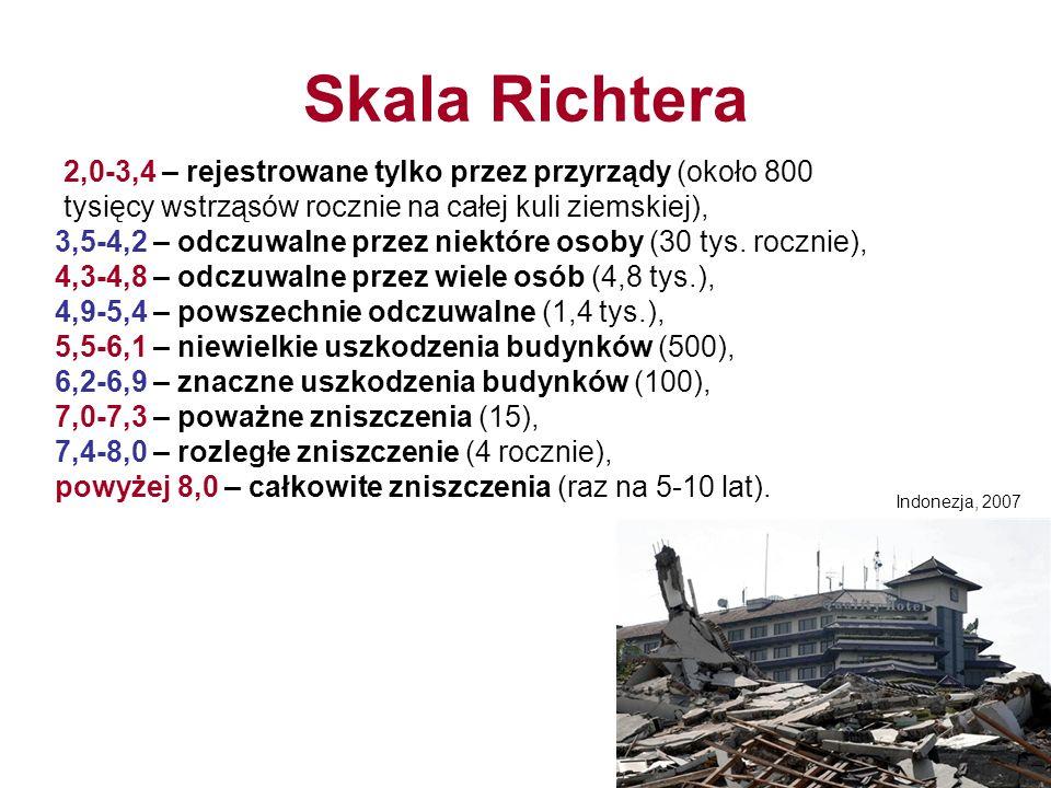 Skala Richtera 2,0-3,4 – rejestrowane tylko przez przyrządy (około 800