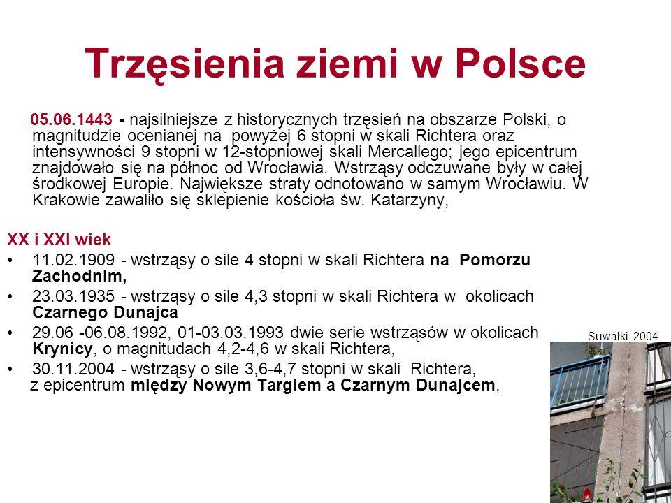 Trzęsienia ziemi w Polsce