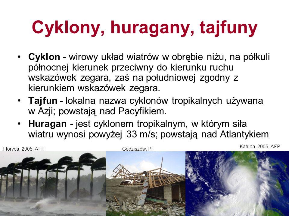 Cyklony, huragany, tajfuny