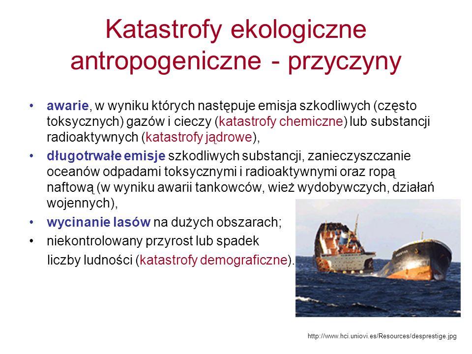 Katastrofy ekologiczne antropogeniczne - przyczyny