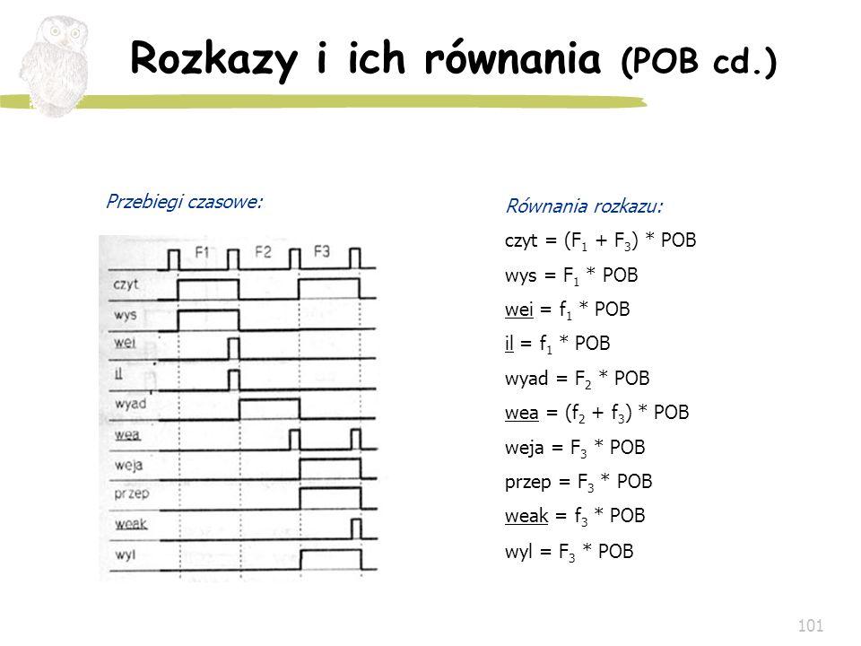 Rozkazy i ich równania (POB cd.)