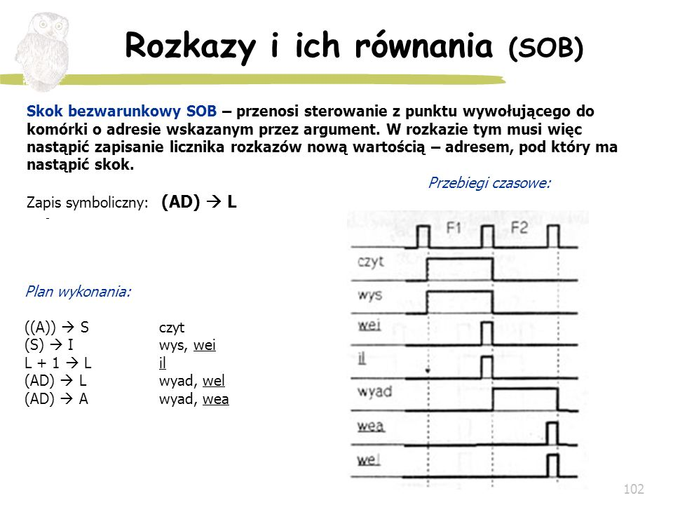 Rozkazy i ich równania (SOB)