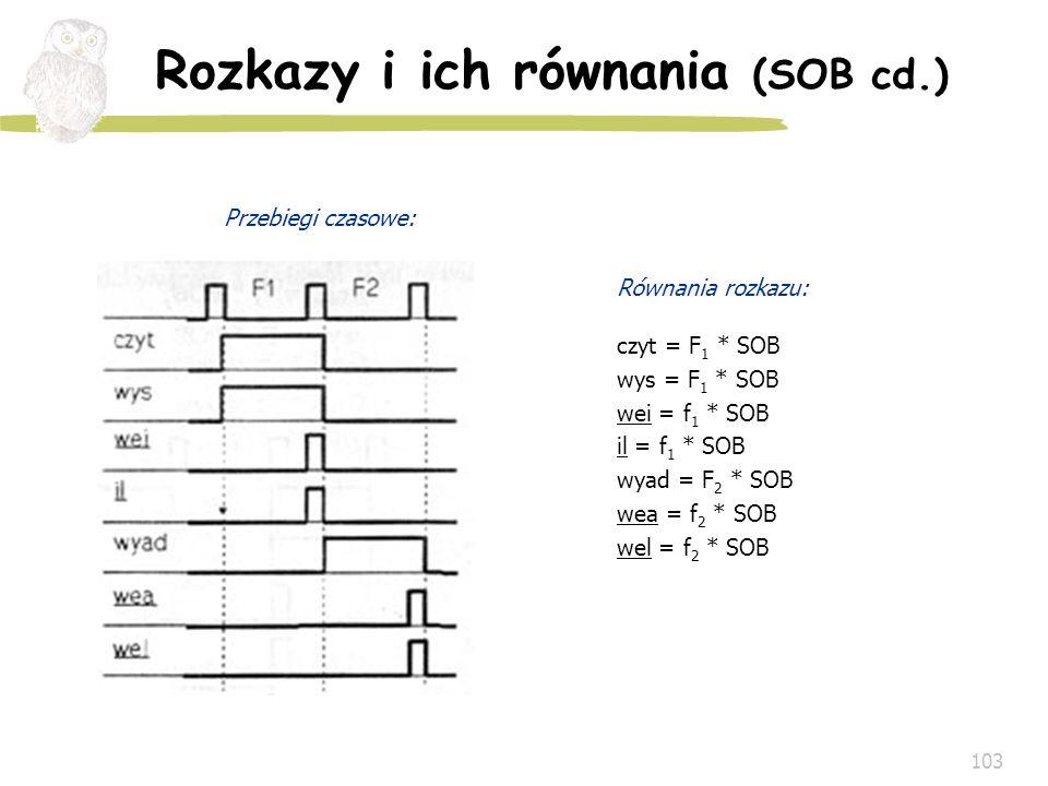 Rozkazy i ich równania (SOB cd.)