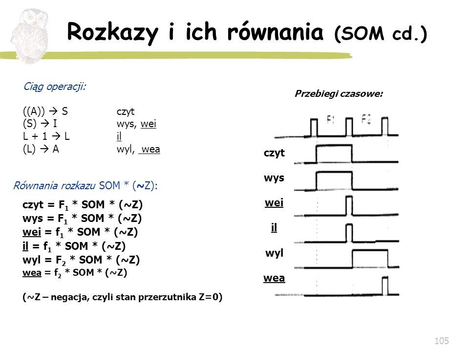 Rozkazy i ich równania (SOM cd.)