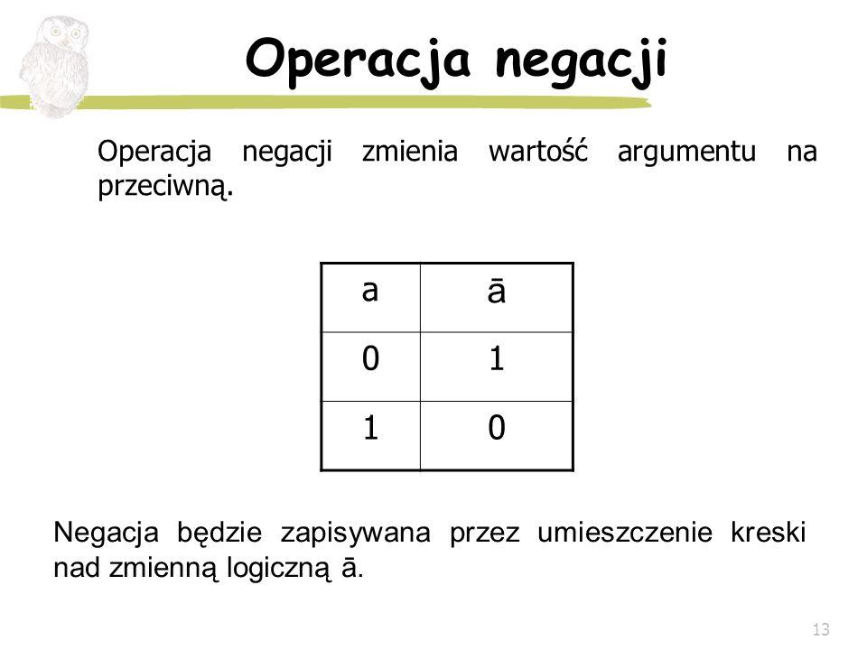 Operacja negacji Operacja negacji zmienia wartość argumentu na przeciwną. a. ā. 1.
