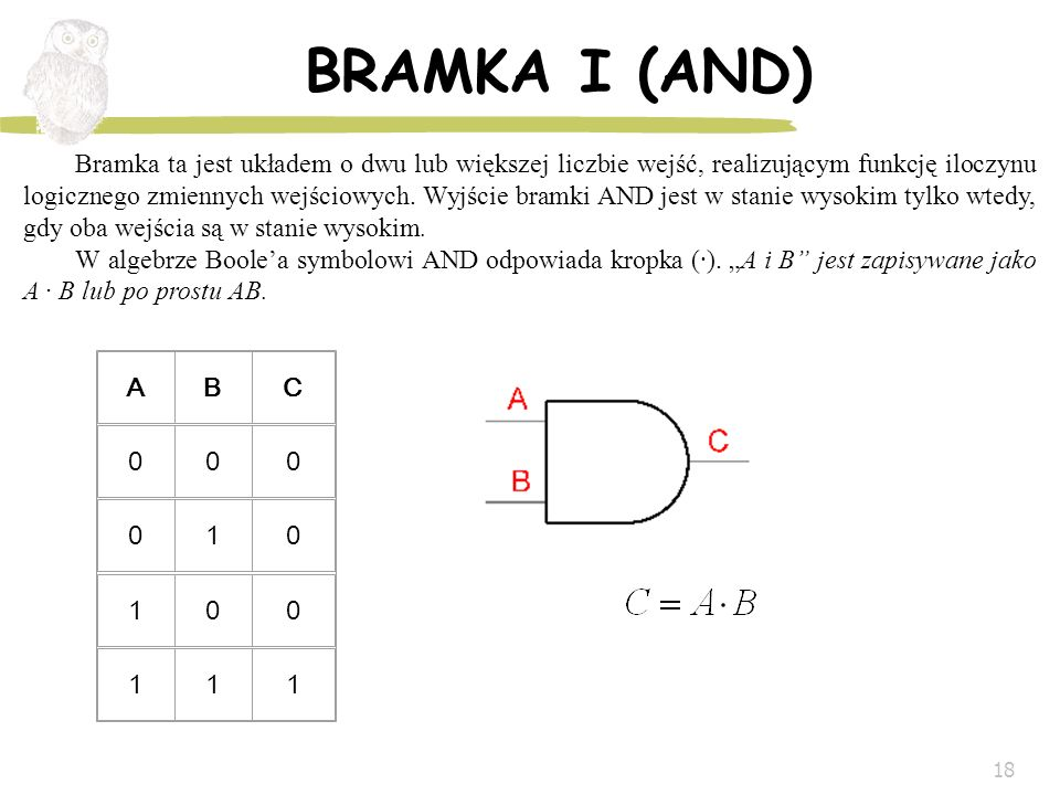 BRAMKA I (AND)