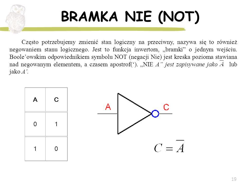 BRAMKA NIE (NOT)