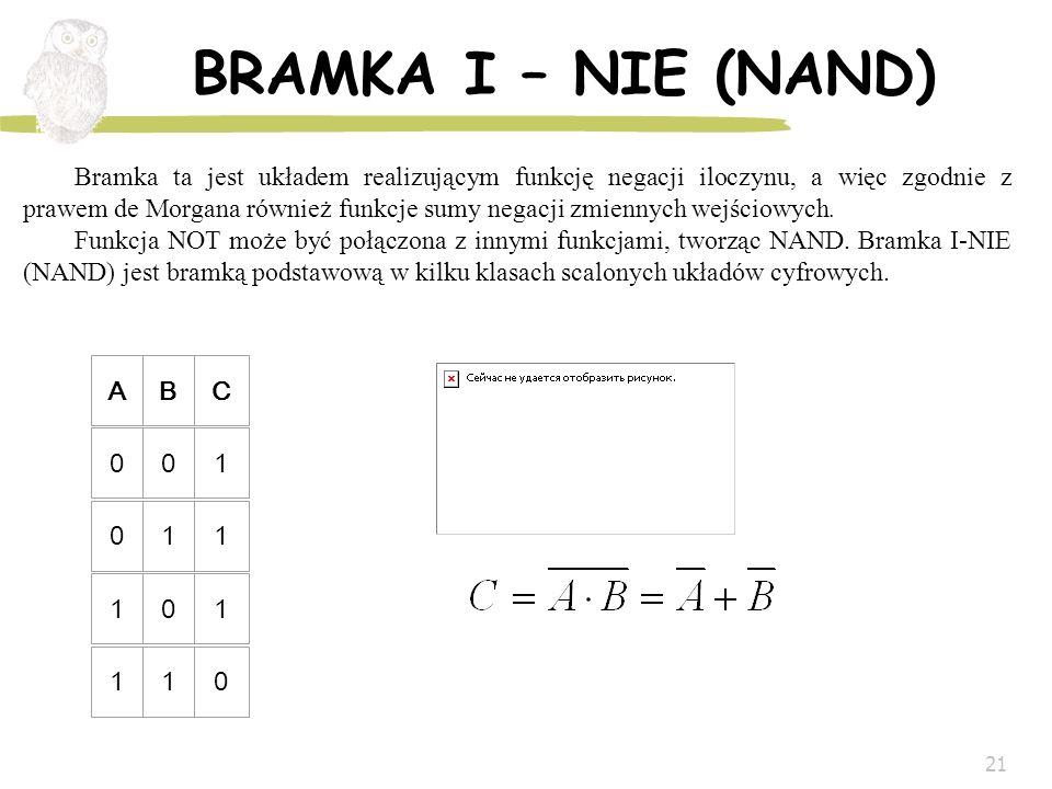 BRAMKA I – NIE (NAND)